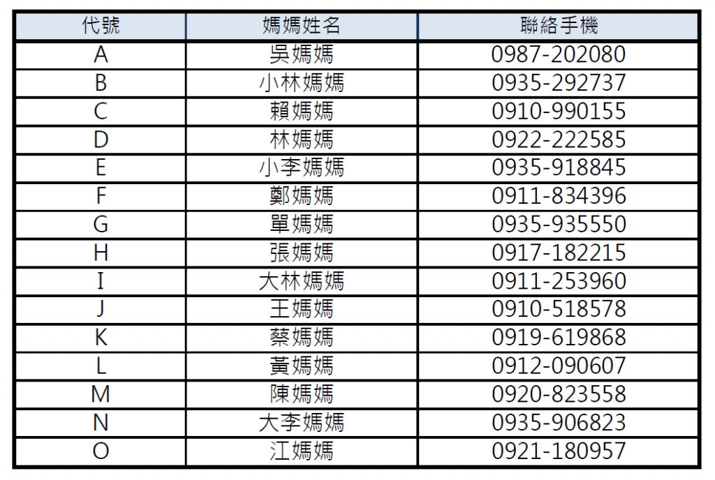 FB5聯絡表2